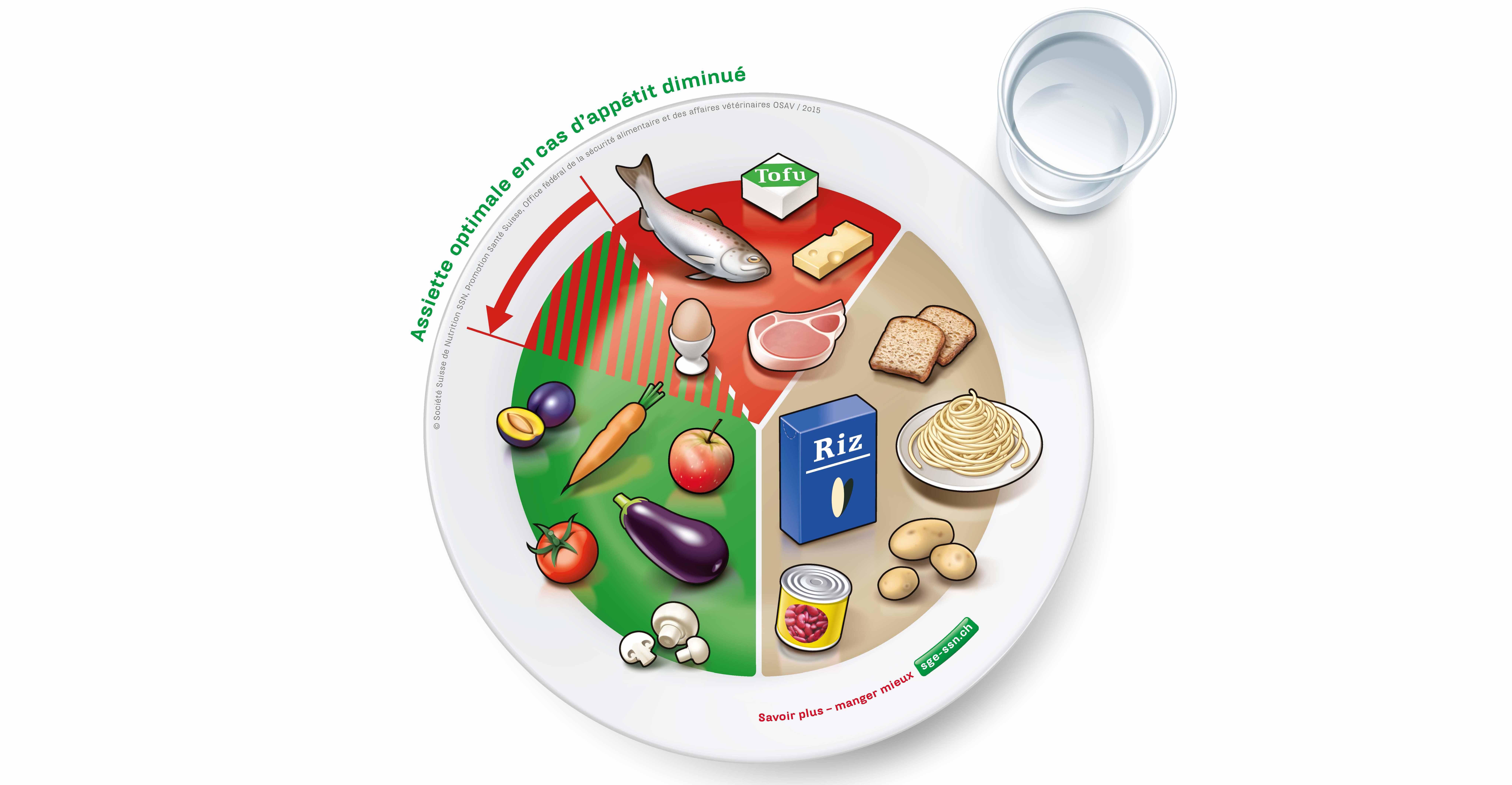 Février 2016 - Société Suisse de Nutrition SSN