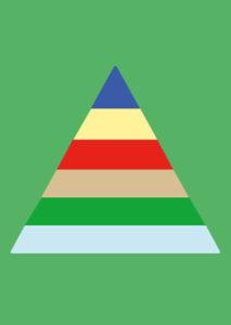 meinepyramide